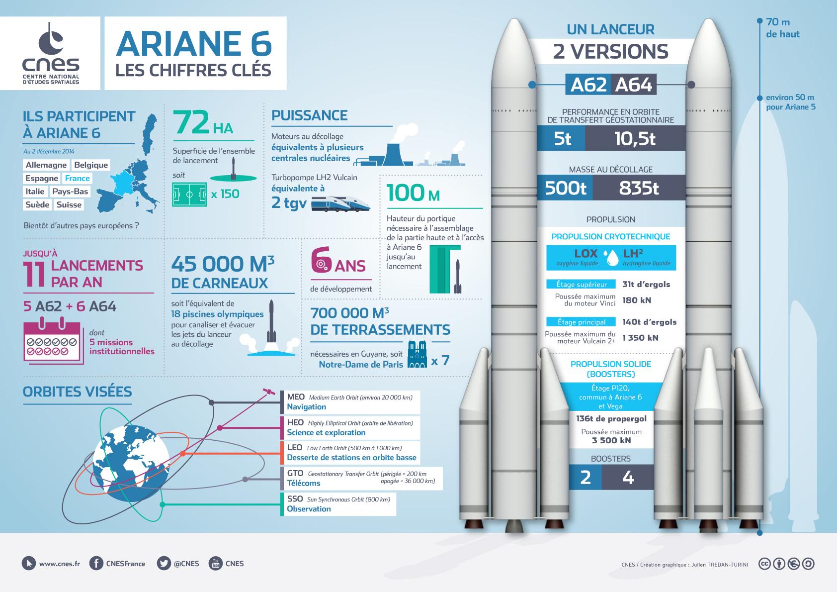 is_infographie-ariane6-102015_fr.jpg