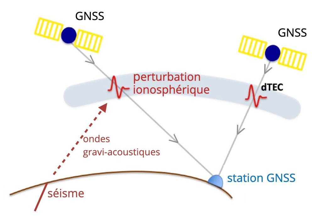 st_signatures_ionospheriques_seisme.jpg