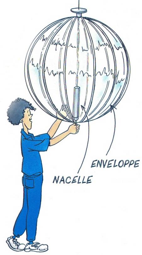Ballon fermé pressurisé. Conception : Jean-Pierre Penot (CNES), illustration : Bernard Nicolas