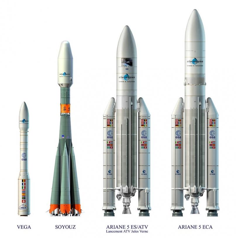 Gamme des lanceurs européens avec Véga, Soyouz et les 2 versions d'Ariane 5. Crédits : ESA/CNES/Arianespace.