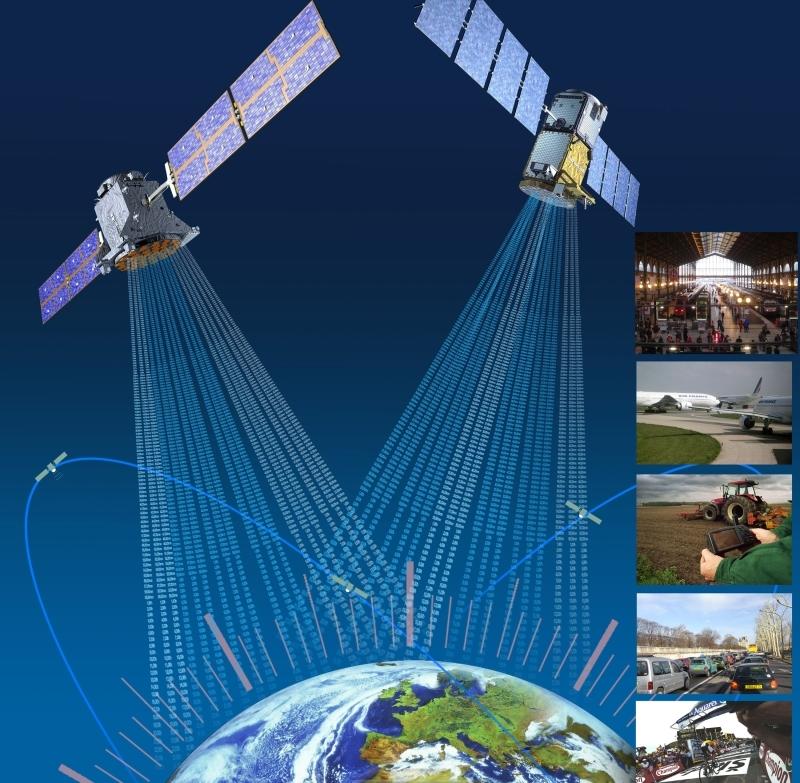 Les satellites Giove A et Giove B du système Galileo et quelques applications courantes. Crédits : ESA/ ZigZag-DR/, 2005.
