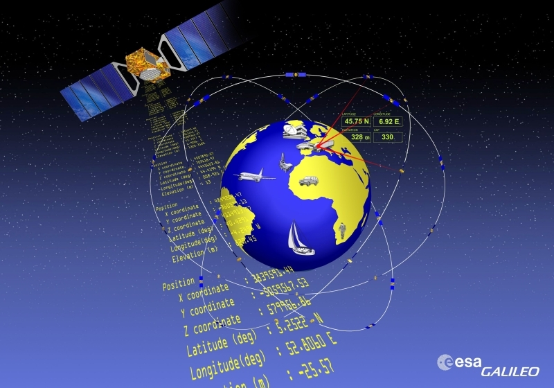 Galileo, the European satellite positioning system. Credits: ESA / J. Huart.
