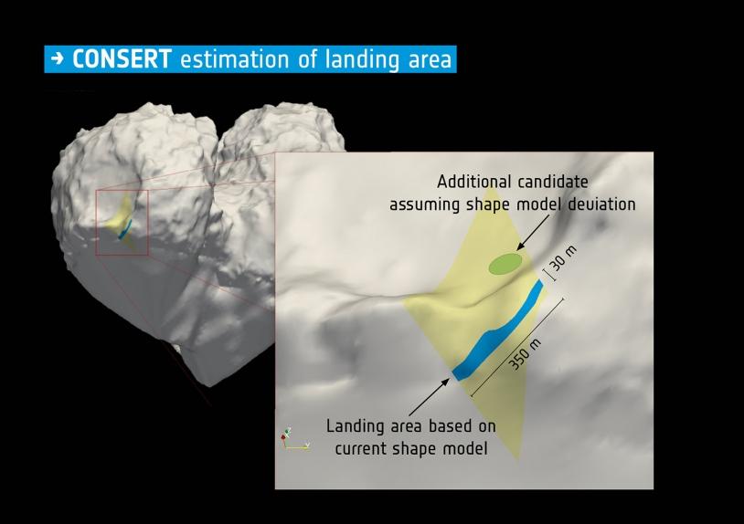 Le losange jaune initial est visible en fond. Les mesures fournies par CONSERT indiquent que la zone bleue correspond à la localisation la plus précise à ce jour de la position de Philae après ses rebonds. Crédits : ESA/Rosetta/Philae/CONSERT.
